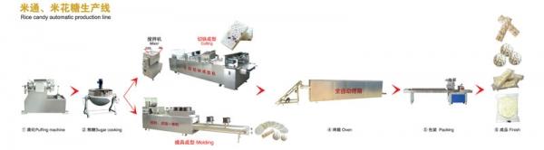 米花糖生产线
